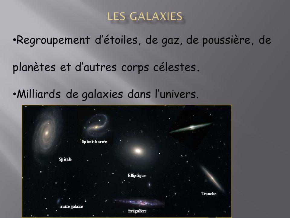 Regroupement détoiles, de gaz, de poussière, de planètes et dautres corps célestes.