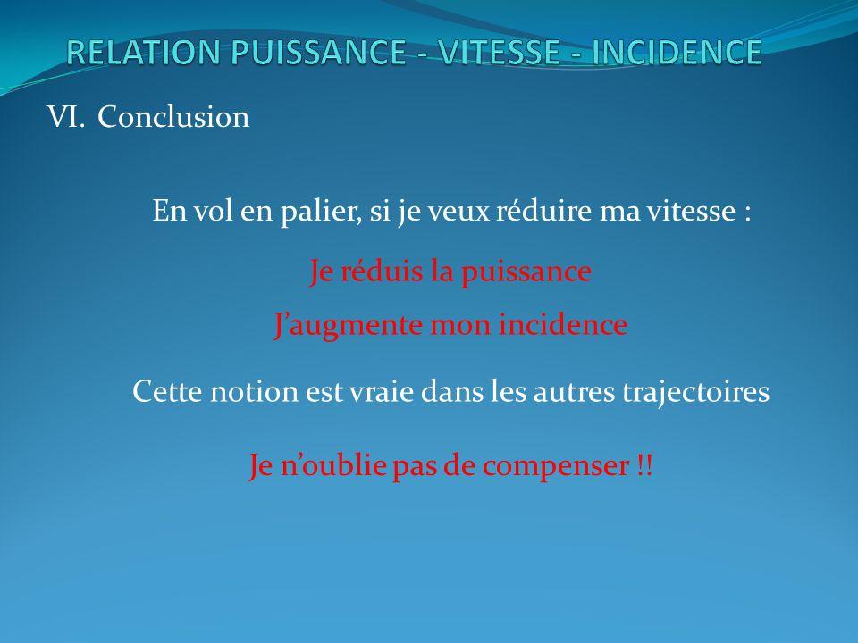 VI.Conclusion En vol en palier, si je veux réduire ma vitesse : Je réduis la puissance Jaugmente mon incidence Je noublie pas de compenser !.