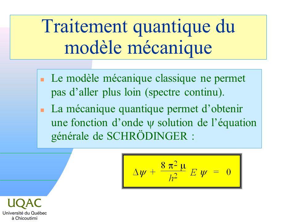 Traitement quantique du modèle mécanique n Le modèle mécanique classique ne permet pas daller plus loin (spectre continu). La mécanique quantique perm