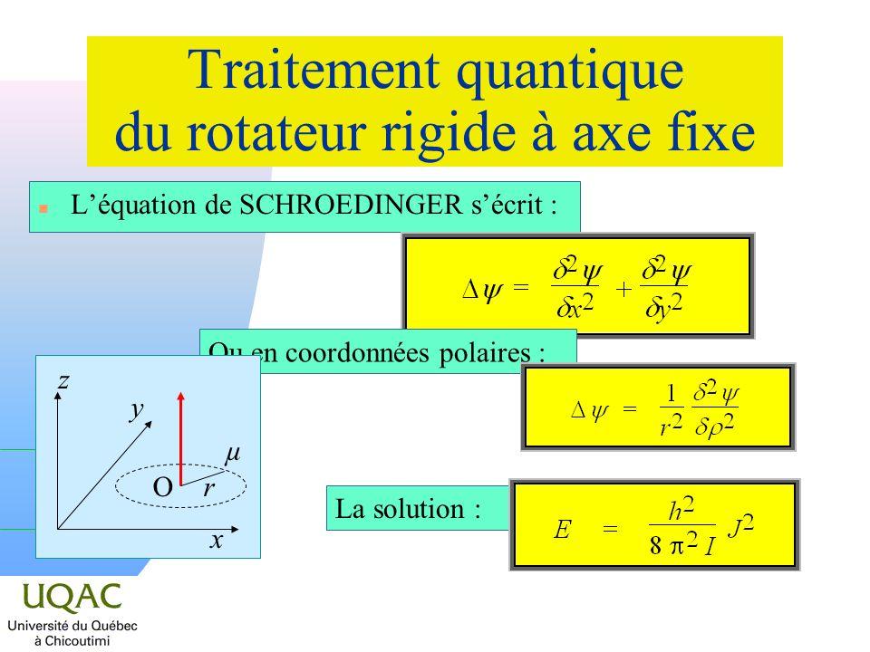 Traitement quantique du rotateur rigide à axe fixe n Léquation de SCHROEDINGER sécrit : Ou en coordonnées polaires : La solution : O µ r x y z