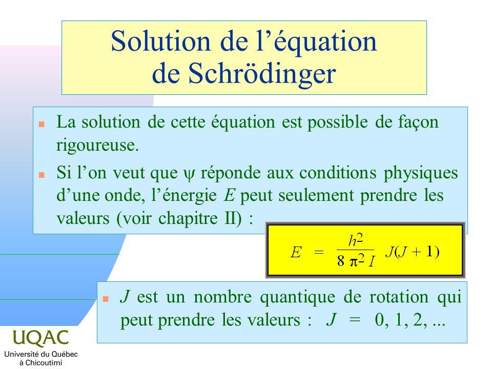Solution de léquation de Schrödinger n La solution de cette équation est possible de façon rigoureuse. Si lon veut que réponde aux conditions physique