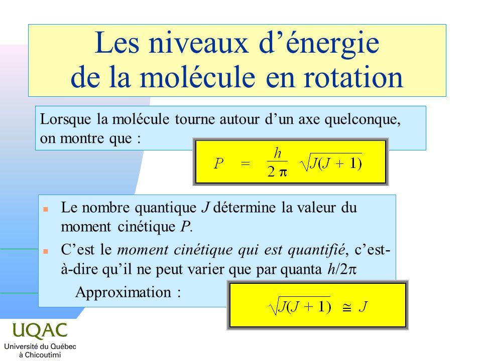 Les niveaux dénergie de la molécule en rotation n Le nombre quantique J détermine la valeur du moment cinétique P. Cest le moment cinétique qui est qu