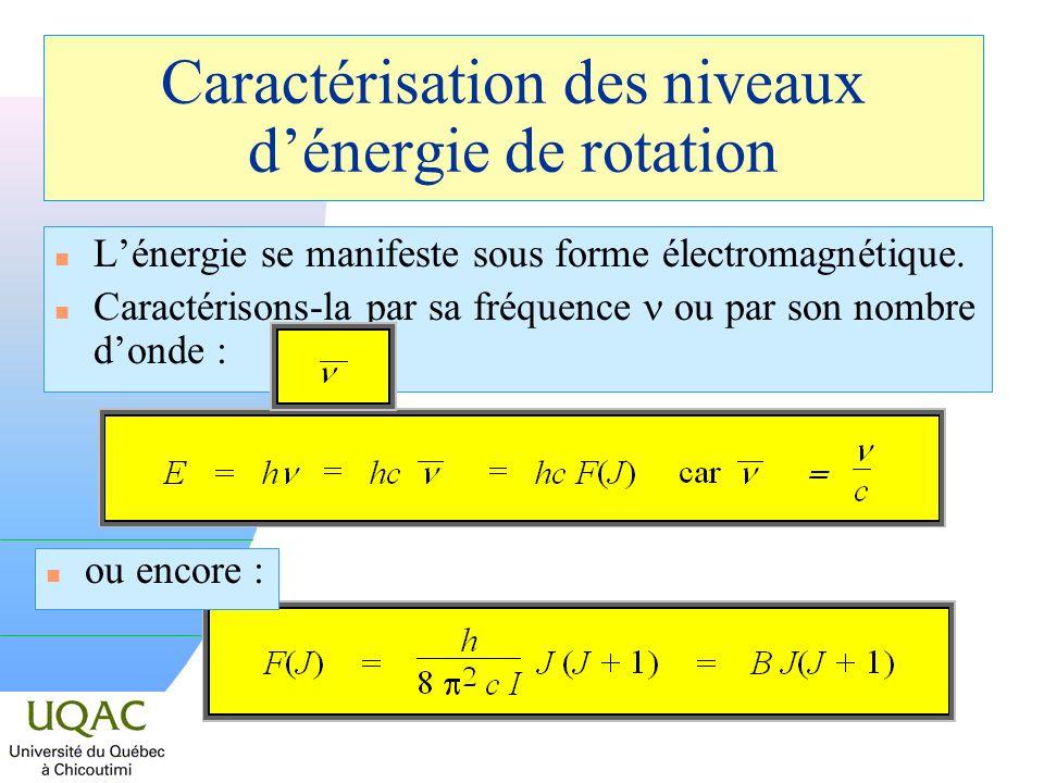 Caractérisation des niveaux dénergie de rotation n Lénergie se manifeste sous forme électromagnétique.