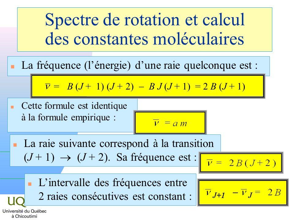 Spectre de rotation et calcul des constantes moléculaires n La fréquence (lénergie) dune raie quelconque est : n Cette formule est identique à la formule empirique : La raie suivante correspond à la transition (J + 1) (J + 2).