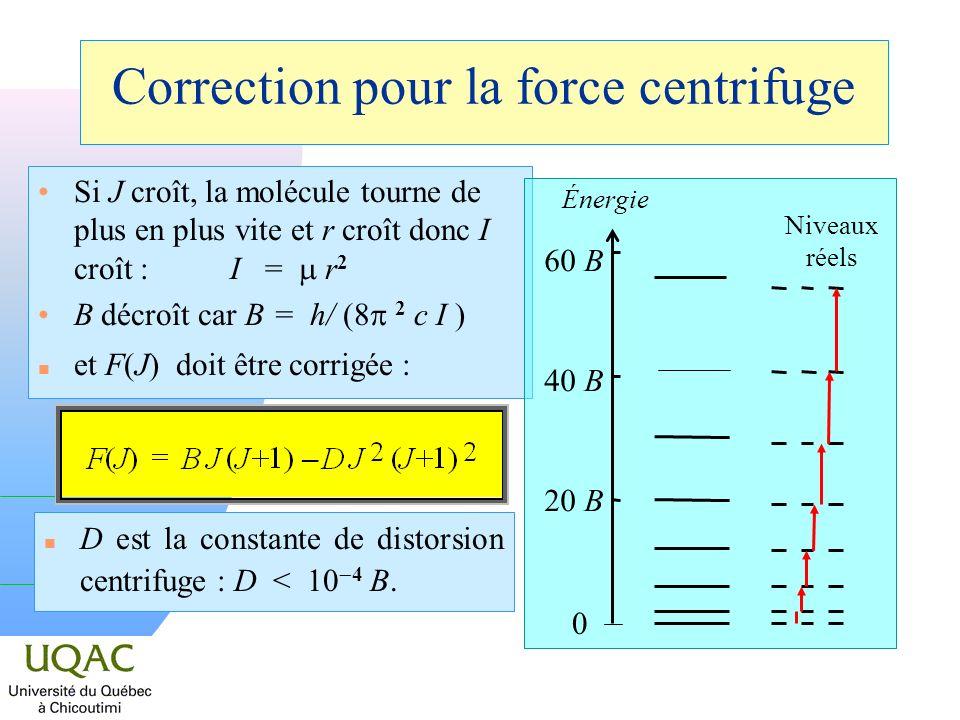 Correction pour la force centrifuge Si J croît, la molécule tourne de plus en plus vite et r croît donc I croît : I = r 2 B décroît car B = h/ (8 2 c I ) n et F(J) doit être corrigée : D est la constante de distorsion centrifuge : D < 10 4 B.