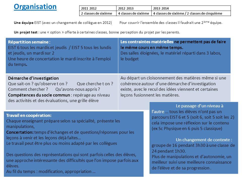 Organisation Une équipe EIST (avec un changement de collègue en 2012) Pour couvrir lensemble des classes il faudrait une 2 ième équipe. Un projet test