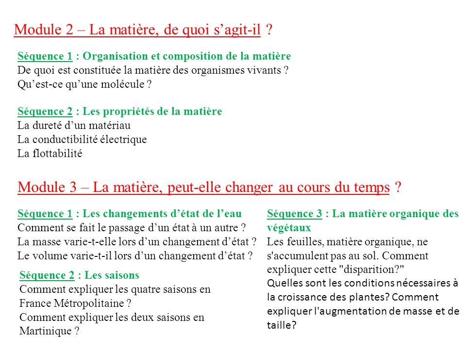 Module 2 – La matière, de quoi sagit-il ? Séquence 1 : Organisation et composition de la matière De quoi est constituée la matière des organismes viva