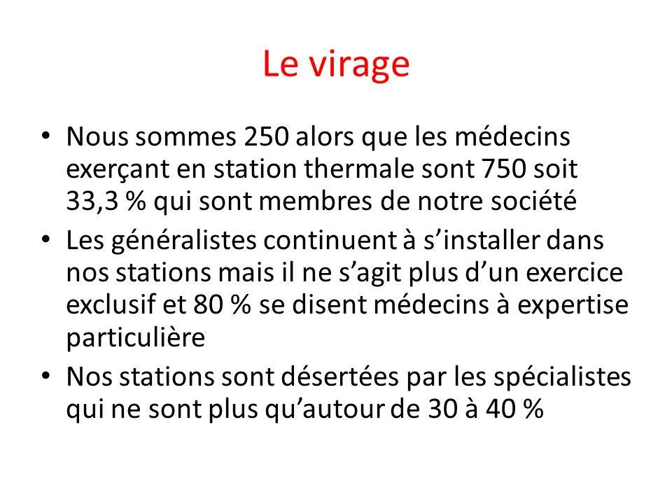 Le virage Nous sommes 250 alors que les médecins exerçant en station thermale sont 750 soit 33,3 % qui sont membres de notre société Les généralistes