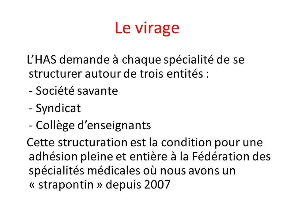 Le virage LHAS demande à chaque spécialité de se structurer autour de trois entités : - Société savante - Syndicat - Collège denseignants Cette struct
