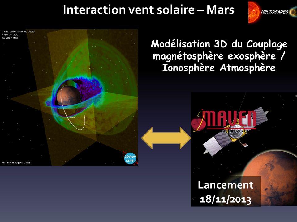 Modélisation 3D du Couplage magnétosphère exosphère / Ionosphère Atmosphère Interaction vent solaire – Mars Lancement 18/11/2013