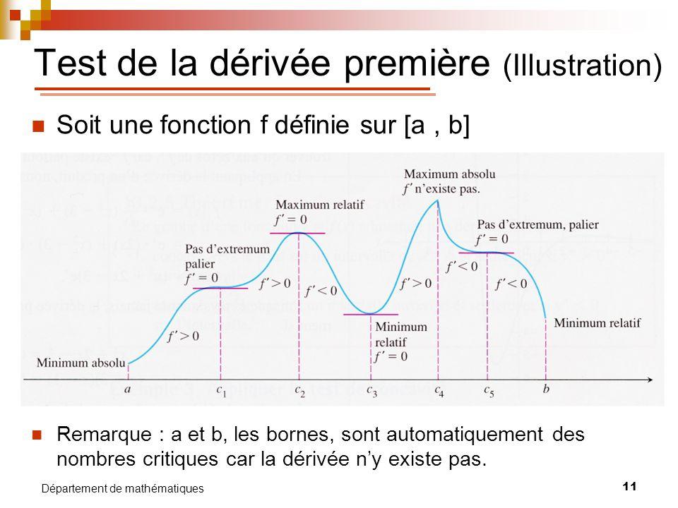 11 Département de mathématiques Test de la dérivée première (Illustration) Soit une fonction f définie sur [a, b] Remarque : a et b, les bornes, sont