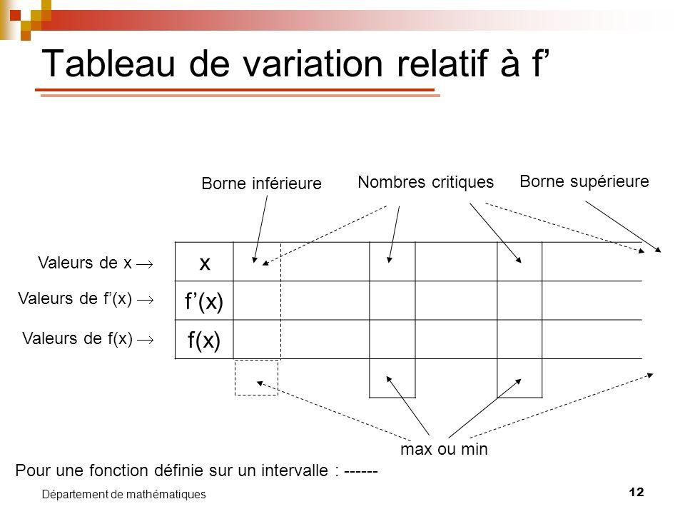 12 Département de mathématiques Tableau de variation relatif à f x f(x) Valeurs de x Valeurs de f(x) Borne inférieure Borne supérieure max ou min Nomb