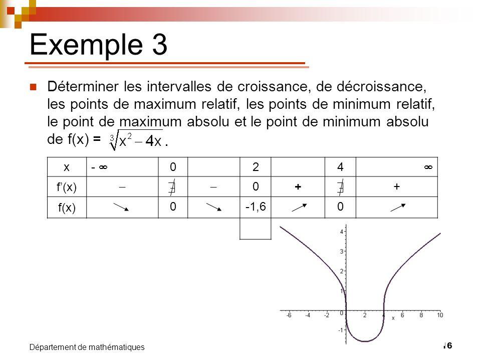 16 Département de mathématiques Exemple 3 Déterminer les intervalles de croissance, de décroissance, les points de maximum relatif, les points de mini