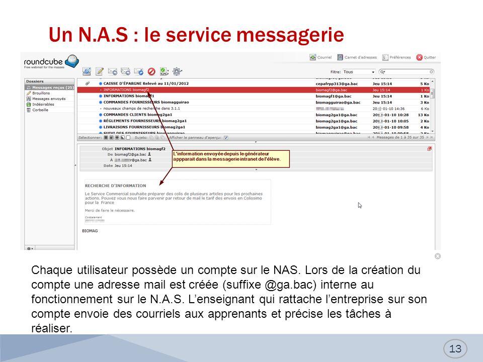 Un N.A.S : le service messagerie 13 Chaque utilisateur possède un compte sur le NAS. Lors de la création du compte une adresse mail est créée (suffixe