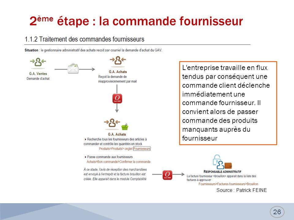 2 ème étape : la commande fournisseur 26 Source : Patrick FEINE L entreprise travaille en flux tendus par conséquent une commande client déclenche immédiatement une commande fournisseur.