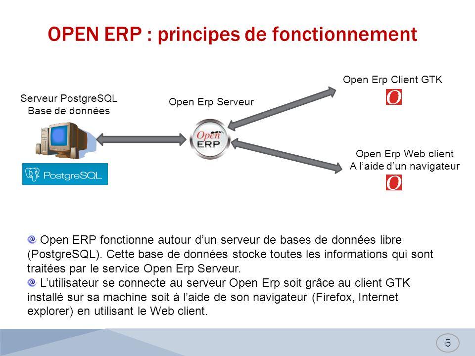 OPEN ERP : principes de fonctionnement 5 Serveur PostgreSQL Base de données Open Erp Serveur Open Erp Client GTK Open Erp Web client A laide dun navig