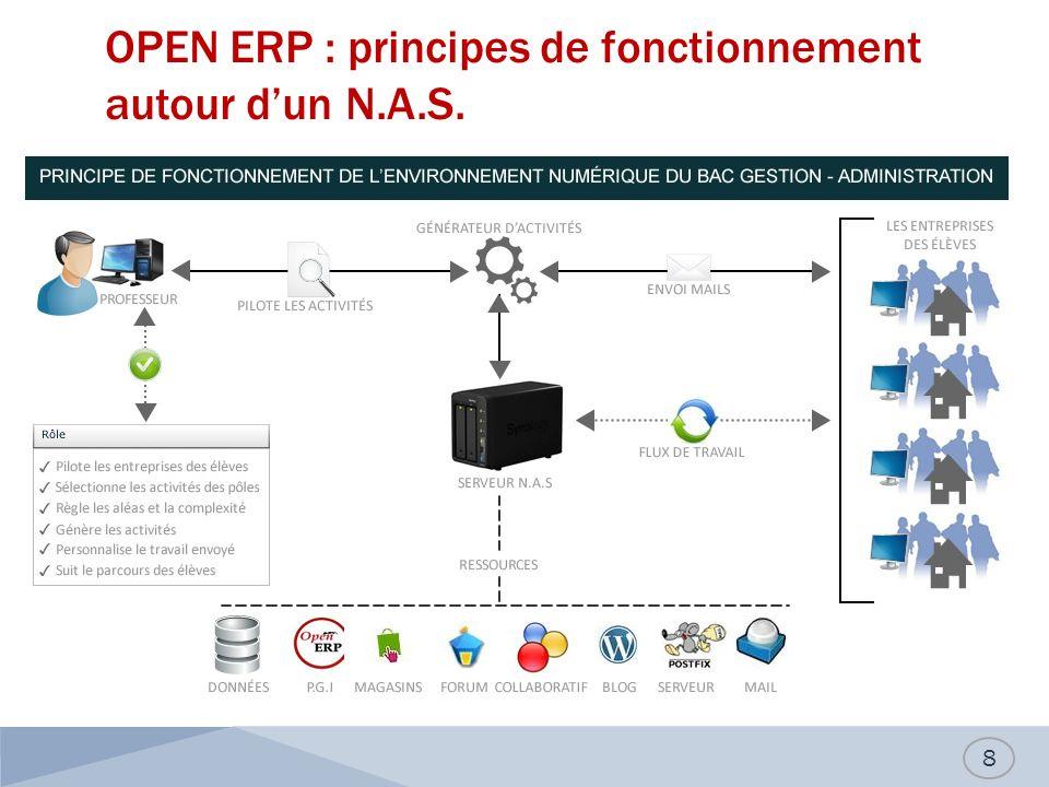 OPEN ERP : principes de fonctionnement autour dun N.A.S. 8