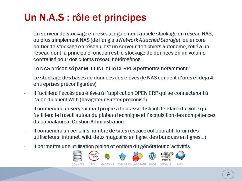 Un N.A.S : rôle et principes Un serveur de stockage en réseau, également appelé stockage en réseau NAS, ou plus simplement NAS (de l anglais Network Attached Storage), ou encore boîtier de stockage en réseau, est un serveur de fichiers autonome, relié à un réseau dont la principale fonction est le stockage de données en un volume centralisé pour des clients réseau hétérogènes.