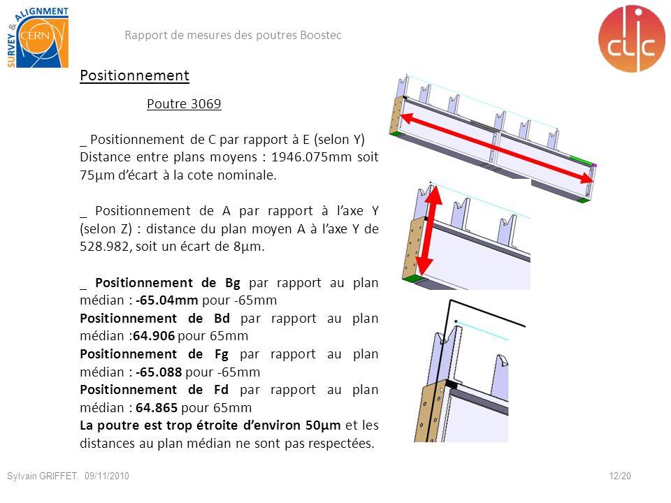 Positionnement Poutre 3069 _ Positionnement de C par rapport à E (selon Y) Distance entre plans moyens : 1946.075mm soit 75µm décart à la cote nominale.
