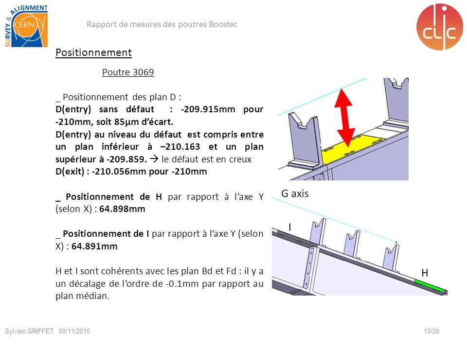 Positionnement Poutre 3069 _ Positionnement des plan D : D(entry) sans défaut : -209.915mm pour -210mm, soit 85µm décart.