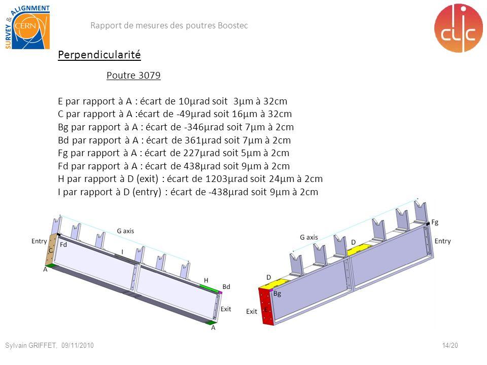 Perpendicularité Rapport de mesures des poutres Boostec 14/20 Sylvain GRIFFET, 09/11/2010 Poutre 3079 E par rapport à A : écart de 10µrad soit 3µm à 32cm C par rapport à A :écart de -49µrad soit 16µm à 32cm Bg par rapport à A : écart de -346µrad soit 7µm à 2cm Bd par rapport à A : écart de 361µrad soit 7µm à 2cm Fg par rapport à A : écart de 227µrad soit 5µm à 2cm Fd par rapport à A : écart de 438µrad soit 9µm à 2cm H par rapport à D (exit) : écart de 1203µrad soit 24µm à 2cm I par rapport à D (entry) : écart de -438µrad soit 9µm à 2cm