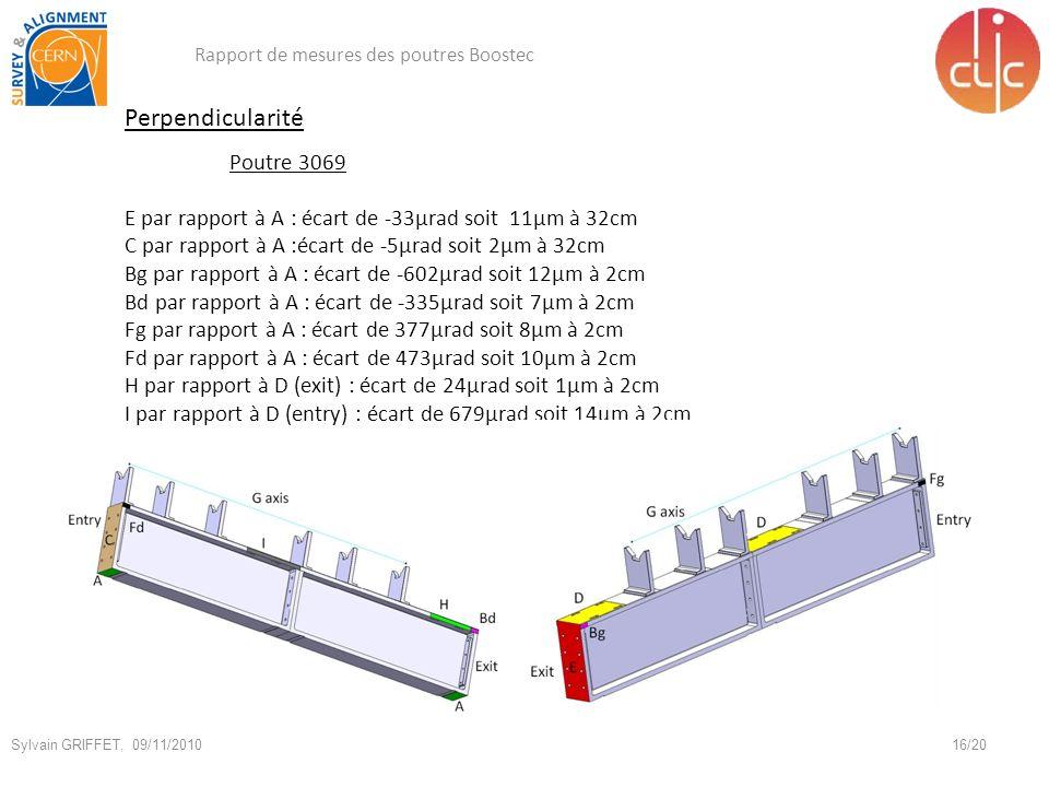Perpendicularité Rapport de mesures des poutres Boostec 16/20 Sylvain GRIFFET, 09/11/2010 Poutre 3069 E par rapport à A : écart de -33µrad soit 11µm à 32cm C par rapport à A :écart de -5µrad soit 2µm à 32cm Bg par rapport à A : écart de -602µrad soit 12µm à 2cm Bd par rapport à A : écart de -335µrad soit 7µm à 2cm Fg par rapport à A : écart de 377µrad soit 8µm à 2cm Fd par rapport à A : écart de 473µrad soit 10µm à 2cm H par rapport à D (exit) : écart de 24µrad soit 1µm à 2cm I par rapport à D (entry) : écart de 679µrad soit 14µm à 2cm