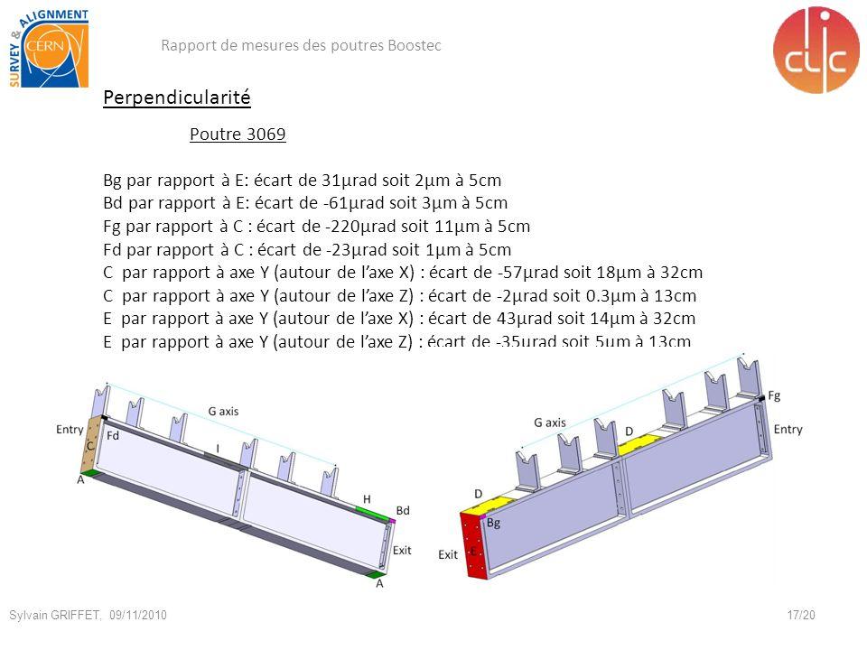 Perpendicularité Rapport de mesures des poutres Boostec 17/20 Sylvain GRIFFET, 09/11/2010 Poutre 3069 Bg par rapport à E: écart de 31µrad soit 2µm à 5cm Bd par rapport à E: écart de -61µrad soit 3µm à 5cm Fg par rapport à C : écart de -220µrad soit 11µm à 5cm Fd par rapport à C : écart de -23µrad soit 1µm à 5cm C par rapport à axe Y (autour de laxe X) : écart de -57µrad soit 18µm à 32cm C par rapport à axe Y (autour de laxe Z) : écart de -2µrad soit 0.3µm à 13cm E par rapport à axe Y (autour de laxe X) : écart de 43µrad soit 14µm à 32cm E par rapport à axe Y (autour de laxe Z) : écart de -35µrad soit 5µm à 13cm
