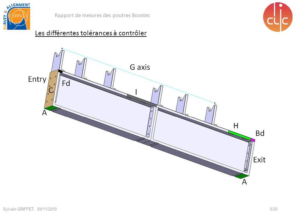 Les différentes tolérances à contrôler Rapport de mesures des poutres Boostec 5/20 Sylvain GRIFFET, 09/11/2010