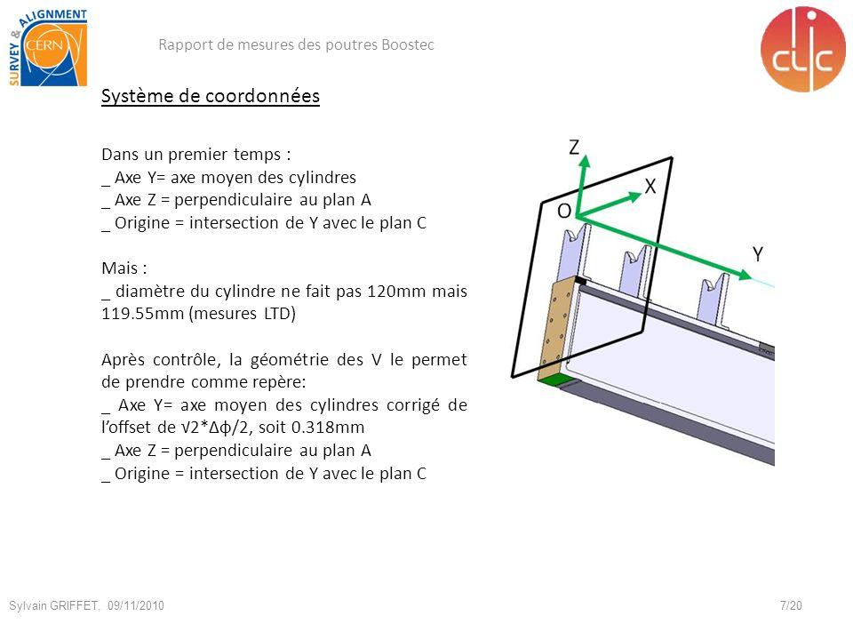 Système de coordonnées Dans un premier temps : _ Axe Y= axe moyen des cylindres _ Axe Z = perpendiculaire au plan A _ Origine = intersection de Y avec le plan C Mais : _ diamètre du cylindre ne fait pas 120mm mais 119.55mm (mesures LTD) Après contrôle, la géométrie des V le permet de prendre comme repère: _ Axe Y= axe moyen des cylindres corrigé de loffset de 2*Δφ/2, soit 0.318mm _ Axe Z = perpendiculaire au plan A _ Origine = intersection de Y avec le plan C Rapport de mesures des poutres Boostec 7/20 Sylvain GRIFFET, 09/11/2010