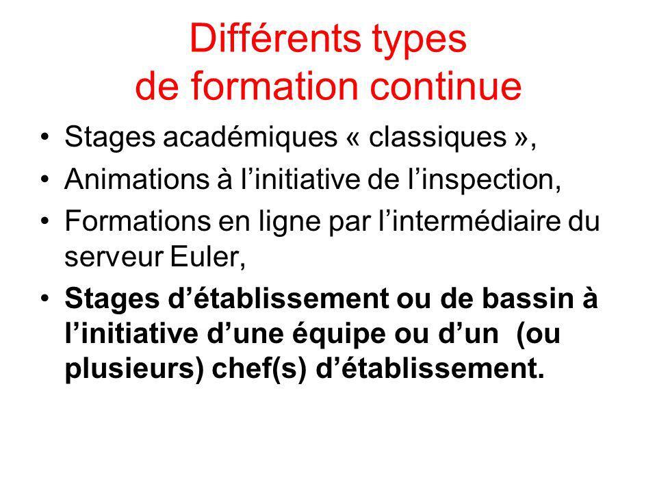 Différents types de formation continue Stages académiques « classiques », Animations à linitiative de linspection, Formations en ligne par lintermédia