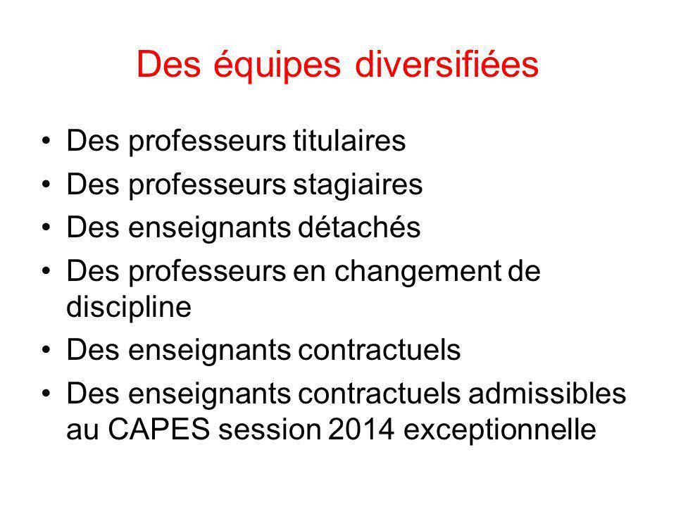 Des équipes diversifiées Des professeurs titulaires Des professeurs stagiaires Des enseignants détachés Des professeurs en changement de discipline De
