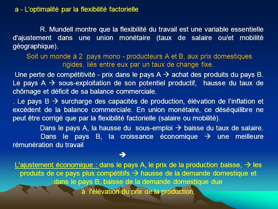 a - Loptimalité par la flexibilité factorielle R. Mundell montre que la flexibilité du travail est une variable essentielle d'ajustement dans une unio