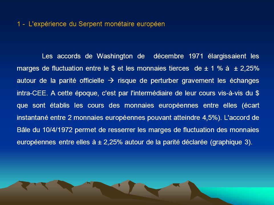 1 - L'expérience du Serpent monétaire européen Les accords de Washington de décembre 1971 élargissaient les marges de fluctuation entre le $ et les mo