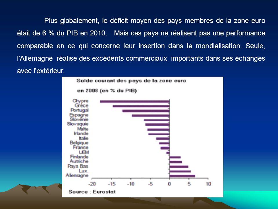 Plus globalement, le déficit moyen des pays membres de la zone euro était de 6 % du PIB en 2010. Mais ces pays ne réalisent pas une performance compar