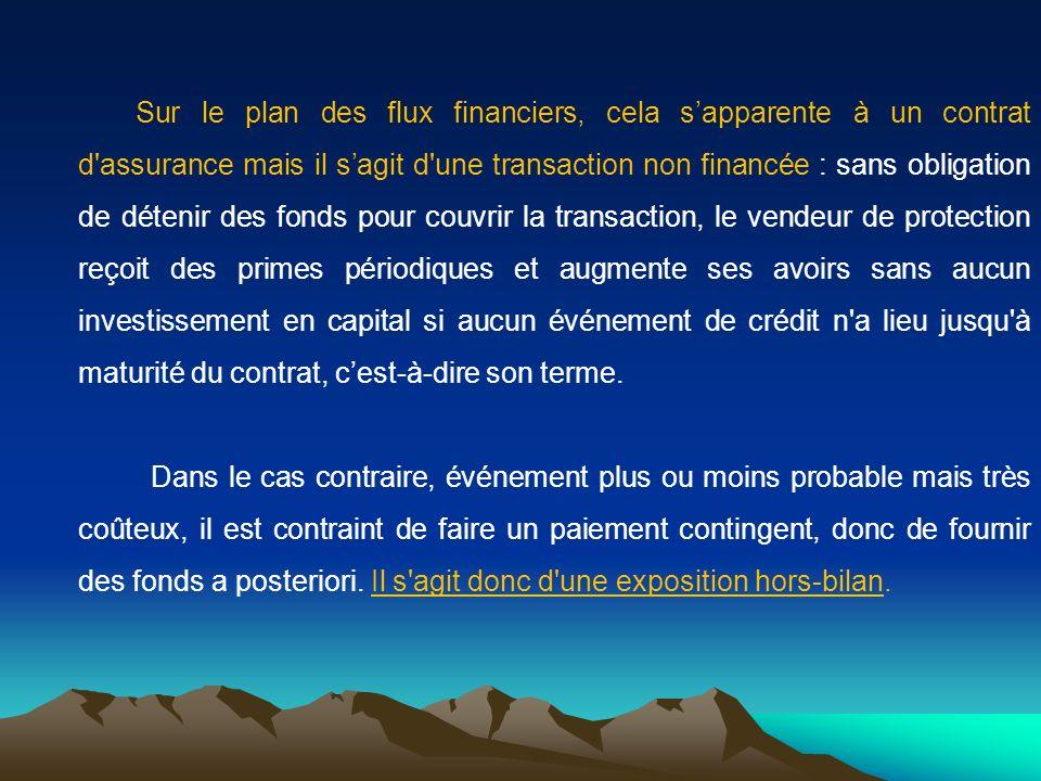 Sur le plan des flux financiers, cela sapparente à un contrat d'assurance mais il sagit d'une transaction non financée : sans obligation de détenir de