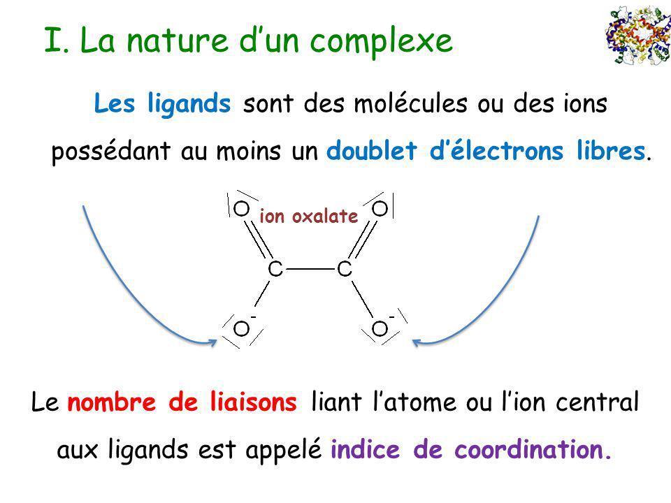 Le nombre de liaisons liant latome ou lion central aux ligands est appelé indice de coordination.