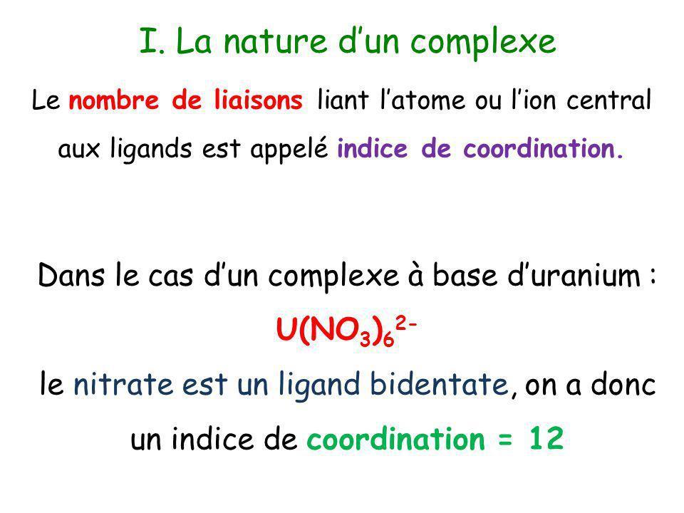 Dans le cas dun complexe à base duranium : U(NO 3 ) 6 2- le nitrate est un ligand bidentate, on a donc un indice de coordination = 12 Le nombre de liaisons liant latome ou lion central aux ligands est appelé indice de coordination.