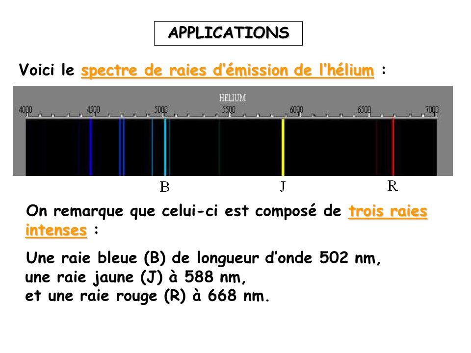 APPLICATIONS spectre de raies démission de lhélium Voici le spectre de raies démission de lhélium : trois raies intenses On remarque que celui-ci est