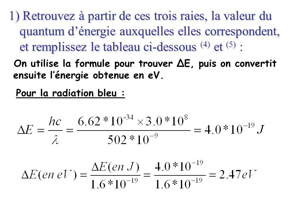 1) Retrouvez à partir de ces trois raies, la valeur du quantum dénergie auxquelles elles correspondent, et remplissez le tableau ci-dessous (4) et (5)