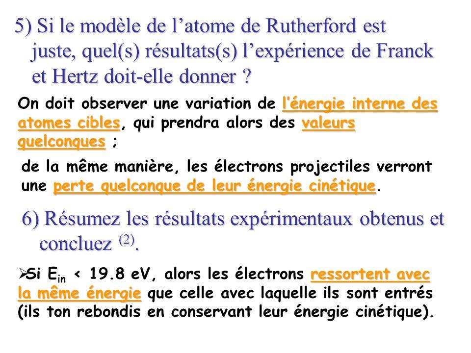 5) Si le modèle de latome de Rutherford est juste, quel(s) résultats(s) lexpérience de Franck et Hertz doit-elle donner ? lénergie interne des atomes