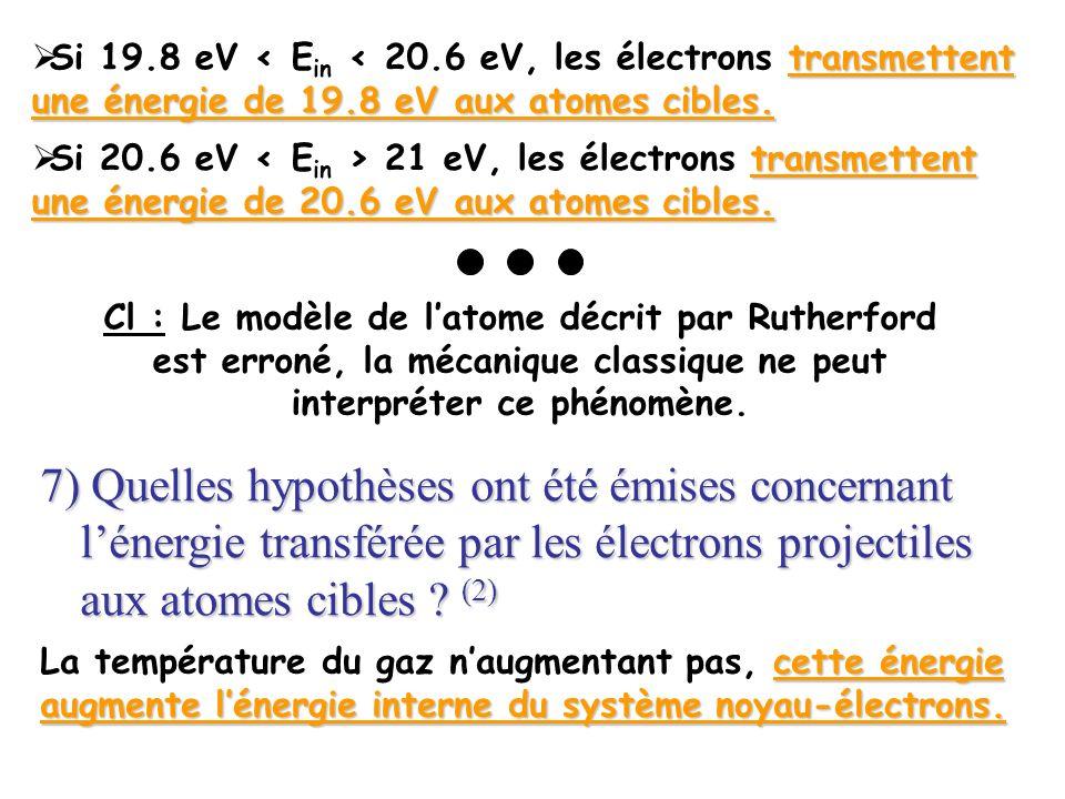 transmettent une énergie de 19.8 eV aux atomes cibles. Si 19.8 eV < E in < 20.6 eV, les électrons transmettent une énergie de 19.8 eV aux atomes cible