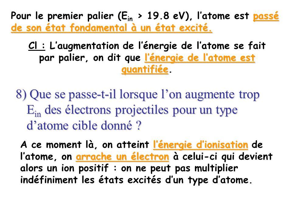 passé de son état fondamental à un état excité. Pour le premier palier (E in > 19.8 eV), latome est passé de son état fondamental à un état excité. lé