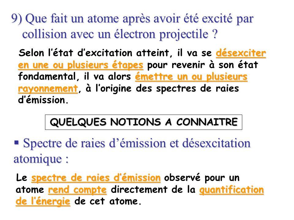 9) Que fait un atome après avoir été excité par collision avec un électron projectile ? désexciter en une ou plusieurs étapes émettre un ou plusieurs