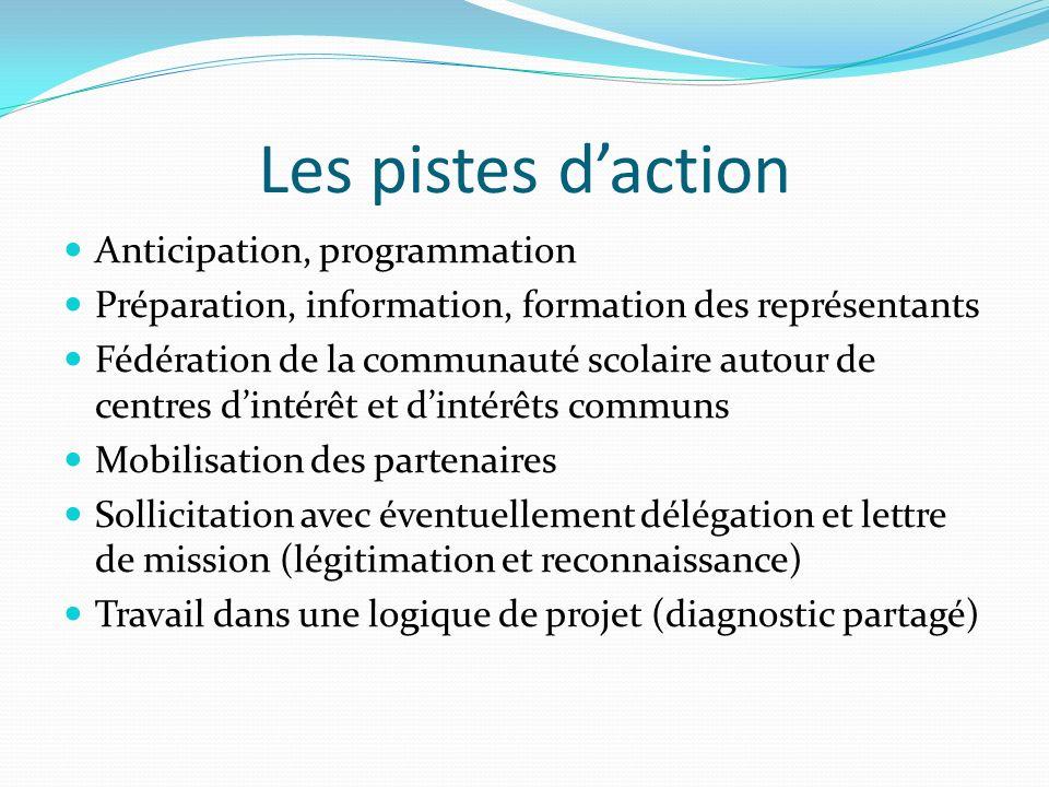 Les pistes daction Anticipation, programmation Préparation, information, formation des représentants Fédération de la communauté scolaire autour de ce