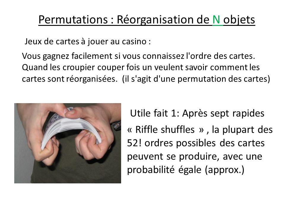 Permutations : Réorganisation de N objets Utile fait 2: Après huit parfait « Riffle shuffles » les cartes retournent à ses positions de départ.