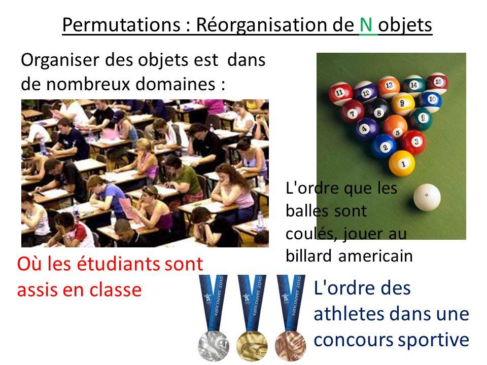 Permutations : Réorganisation de N objets Dans la théorie de la réorganisation, il n est pas le type de l objet qui importe.