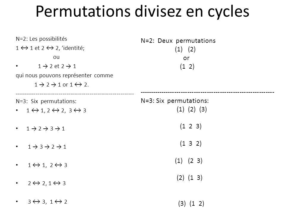 Permutations divisez en cycles Permutations divisez en cycles dans un facon unique Exemple: La permutation