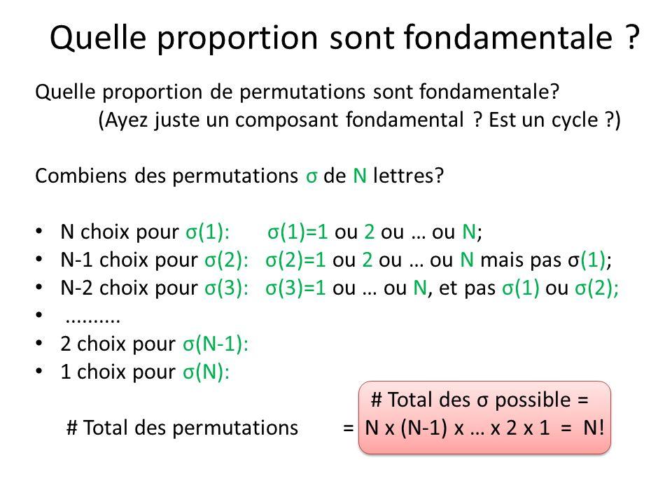 Quelle proportion de permutations sont fondamentale.