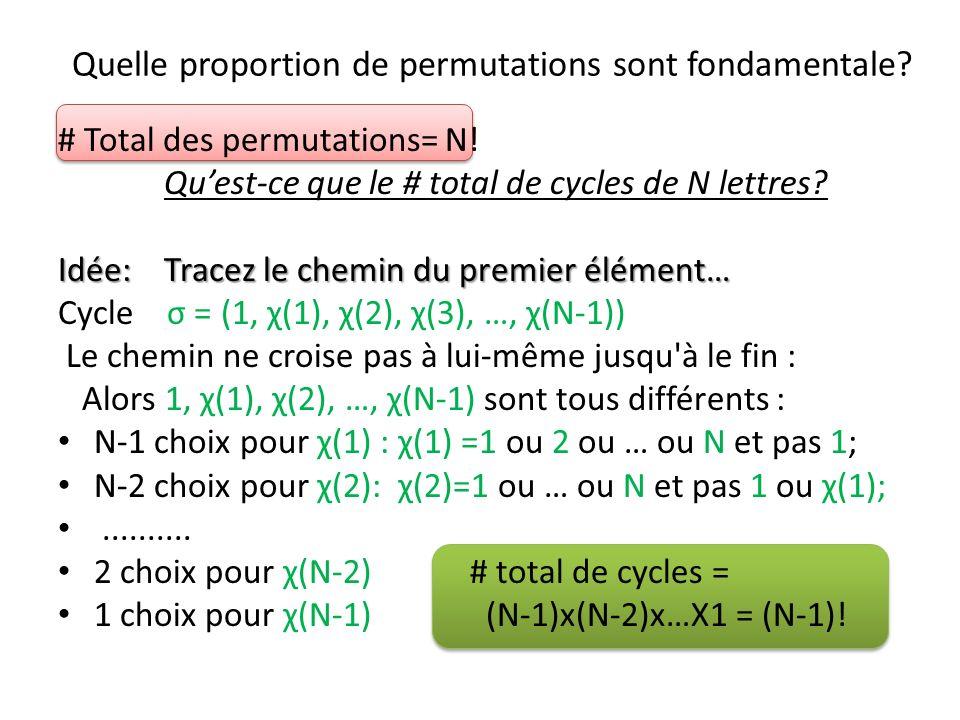 Quelle proportion de permutations sont des cycles.