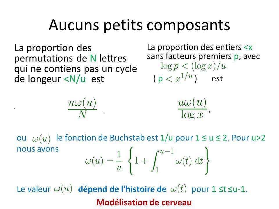 Aucuns grands composants ou, le fonction de Dickman est 1 pour 0 u 1.